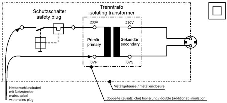 TT Prinzipschatlbild - Tragbarer Transformator